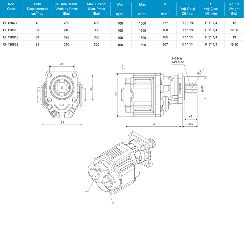 30 Series Gear Pump ISO